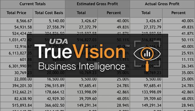 Introducing New TrueVision™ Profit Report for ConstructionOnline™